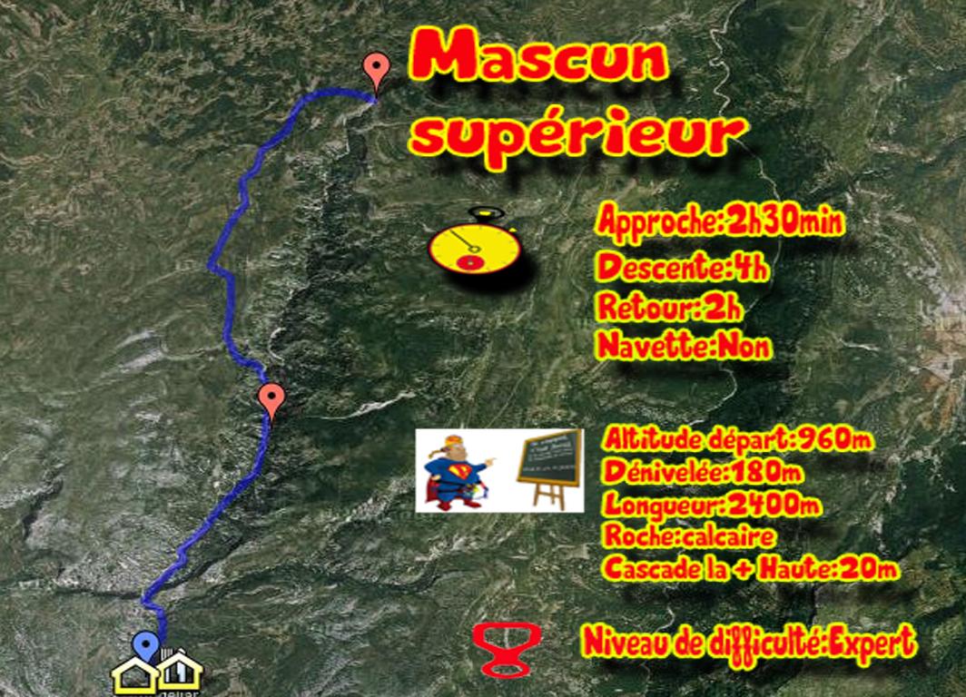 topos du canyon du Mascun supérieur ideale pour un séjour sportif ou expert en canyoning dans la sierra de guara