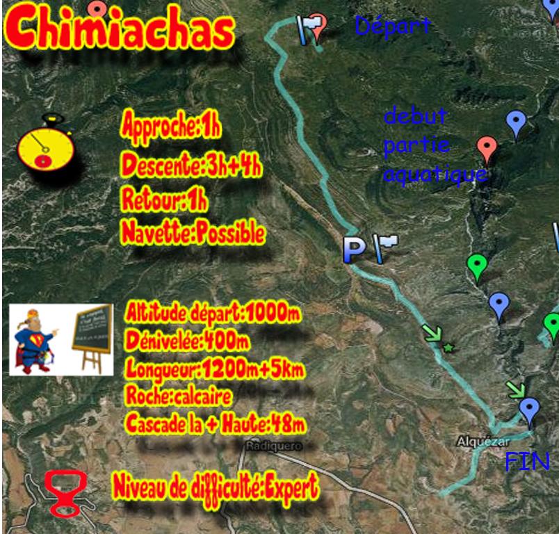 topos canyon de chimiachas dans la sierra de guara en espagne ,idéale pour un séjour canyoning