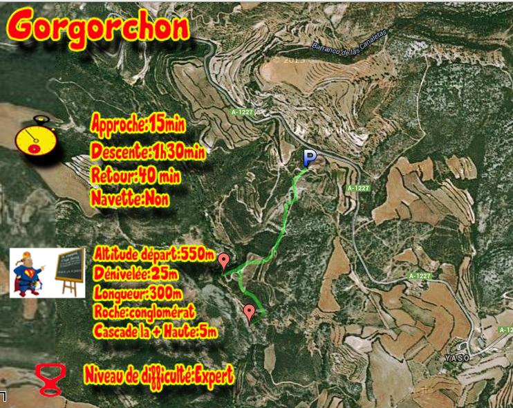topos canyon du gorgonchon dans la sierra de guara espagne ,idéale pour un séjour canyoning